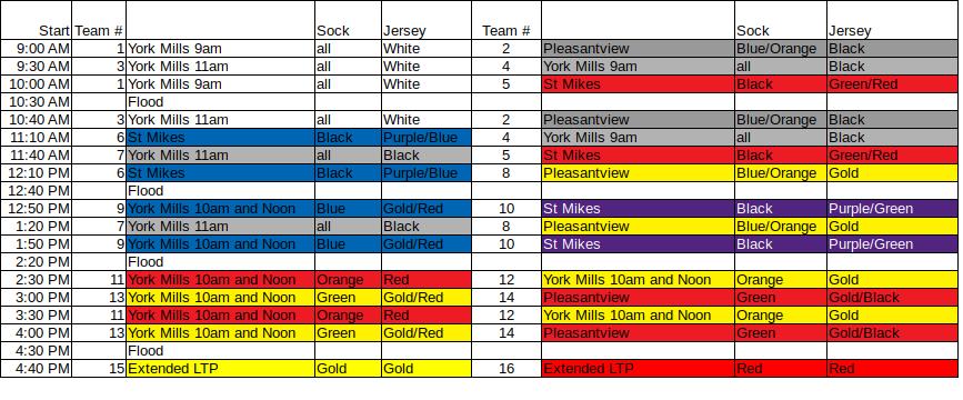 Jamboree Schedule II